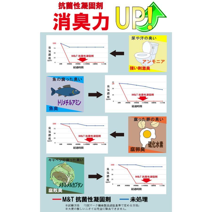 簡易トイレ 非常用トイレ 日本製  80回セット 15年保存 抗菌グレード 消臭 防臭袋付き 介護 備蓄 断水 日本製  防災グッズ|safety-toilet|14