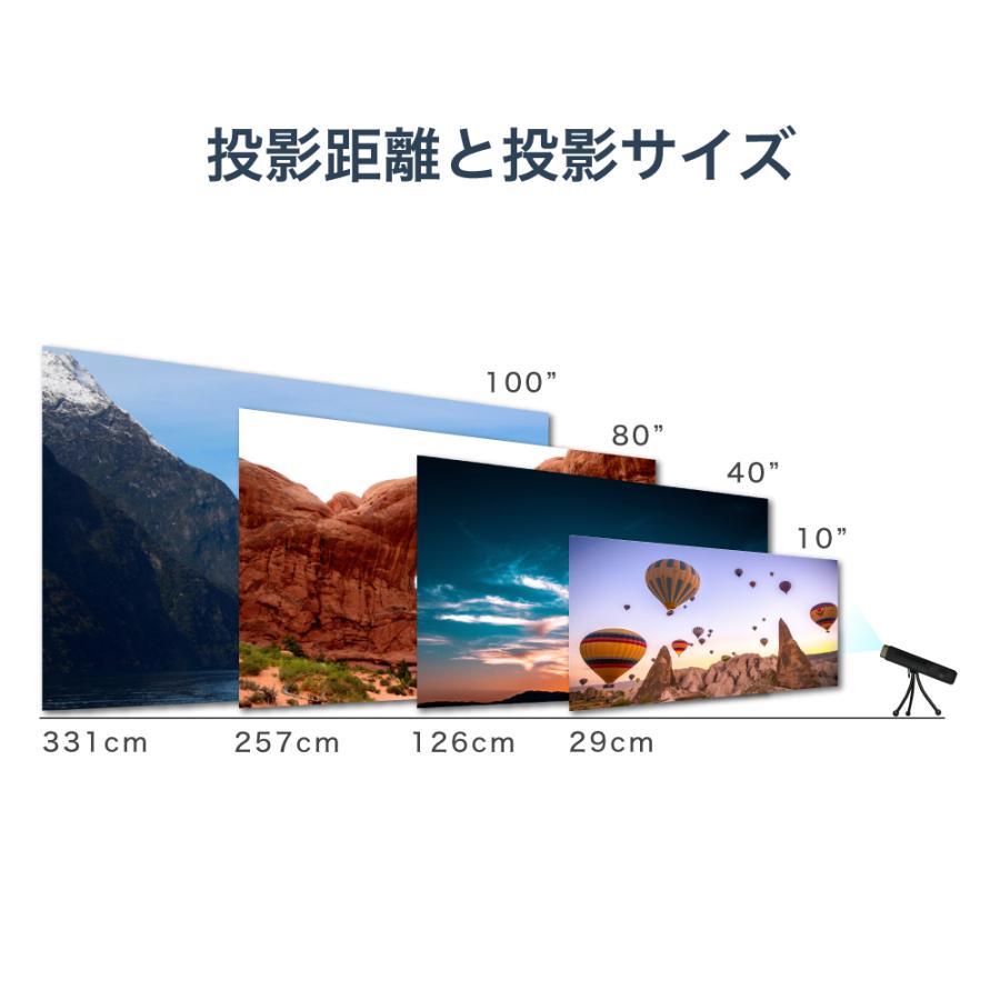 プロジェクター 小型 ミニ 本体 家庭用 ビジネス ミニプロジェクター モバイル 安い 軽量 超小型 1000ルーメン 高画質 スマホ iPhone HDMI USB FN-02 FunLogy sandlot-books 14