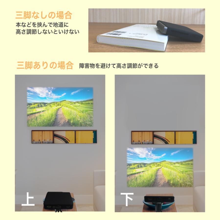 プロジェクター 小型 ミニ 本体 家庭用 ビジネス ミニプロジェクター モバイル 安い 軽量 超小型 1000ルーメン 高画質 スマホ iPhone HDMI USB FN-02 FunLogy sandlot-books 16