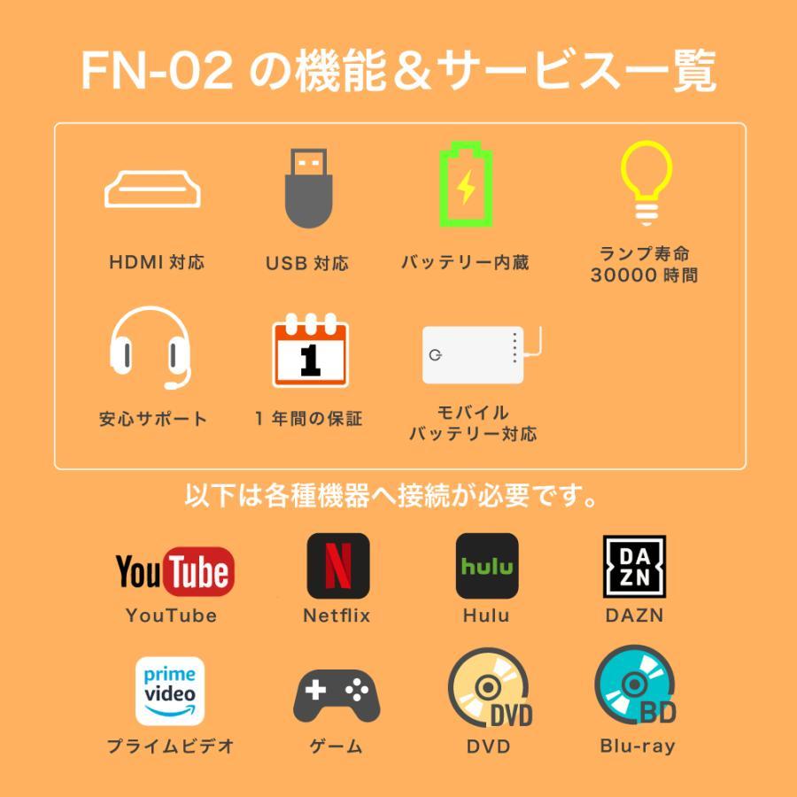 プロジェクター 小型 ミニ 本体 家庭用 ビジネス ミニプロジェクター モバイル 安い 軽量 超小型 1000ルーメン 高画質 スマホ iPhone HDMI USB FN-02 FunLogy sandlot-books 17