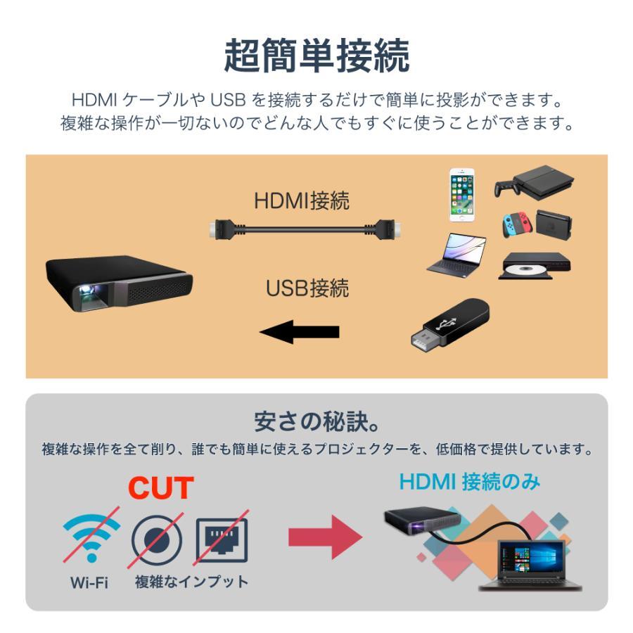 プロジェクター 小型 ミニ 本体 家庭用 ビジネス ミニプロジェクター モバイル 安い 軽量 超小型 1000ルーメン 高画質 スマホ iPhone HDMI USB FN-02 FunLogy sandlot-books 05
