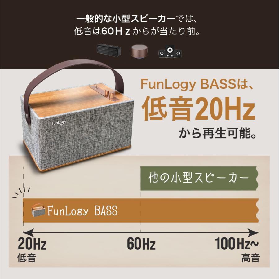 bluetooth スピーカー ポータブルスピーカー モバイルスピーカー バッテリー搭載 高音質 iPhone Android アウトドア FunLogy BASS|sandlot-books|02