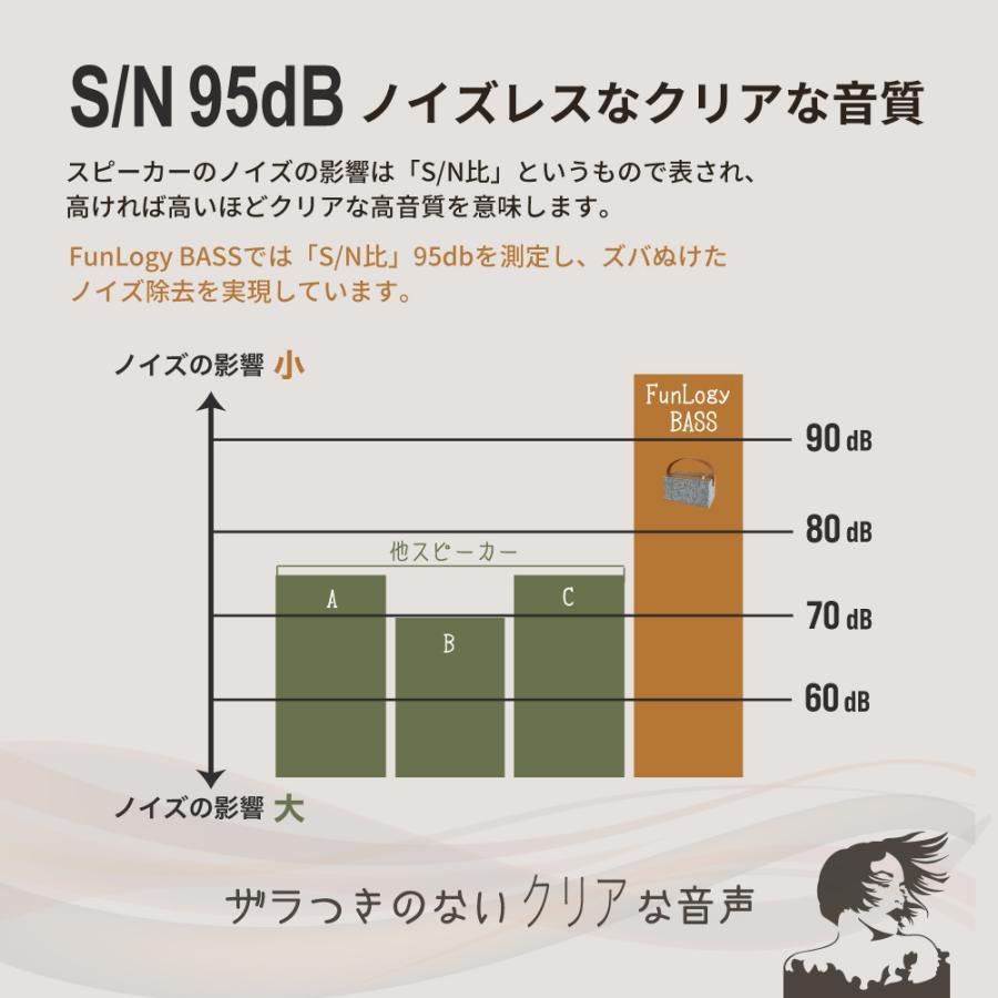 bluetooth スピーカー ポータブルスピーカー モバイルスピーカー バッテリー搭載 高音質 iPhone Android アウトドア FunLogy BASS|sandlot-books|06