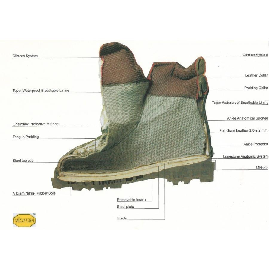 チェーンソー防護ブーツ チェーンソープロテクションブーツ 黒 ブラック ウッドマン2  イタリア ロングストン社製 クラス2 ビブラムソール 安全靴|sanyosyoji|04
