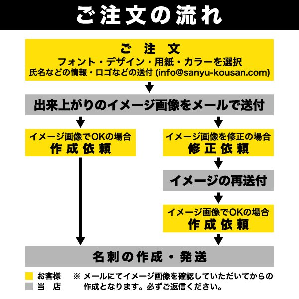 名刺 簡単注文 お値段以上 激安 仕事用 プライベート用 ペット用名刺 sanyu-kousan 15