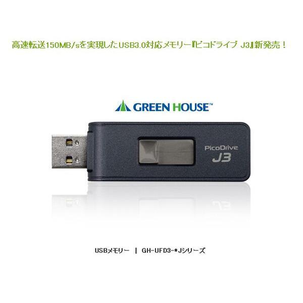 グリーンハウス 150倍速 USB2.0&3.0メモリ 64GB/GH-UFD3-64GJ|saponintaiga