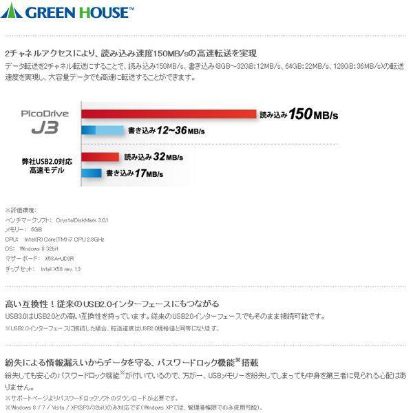 グリーンハウス 150倍速 USB2.0&3.0メモリ 64GB/GH-UFD3-64GJ|saponintaiga|05