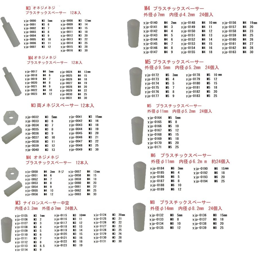 単三 4本 電池ボックス コード付 2個入 <bat-010> sapporo-boueki 03