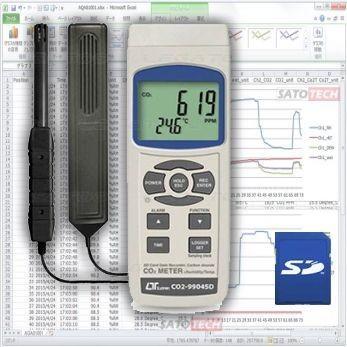 測定 二酸化 器 炭素