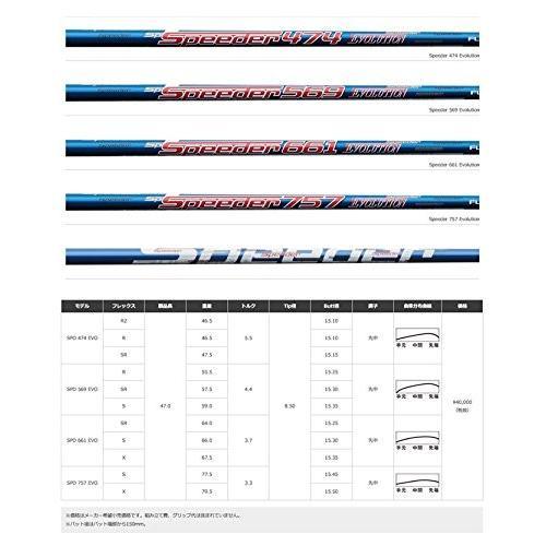 【半額】 2017年モデルDOCUSドゥーカス メンズ DCD711 メンズ ドライバー SPEEDER ドライバー evolutionシリーズ装着モデル DCD711 右用,11.5, お姉さんagehaブランドモール:66853a10 --- airmodconsu.dominiotemporario.com