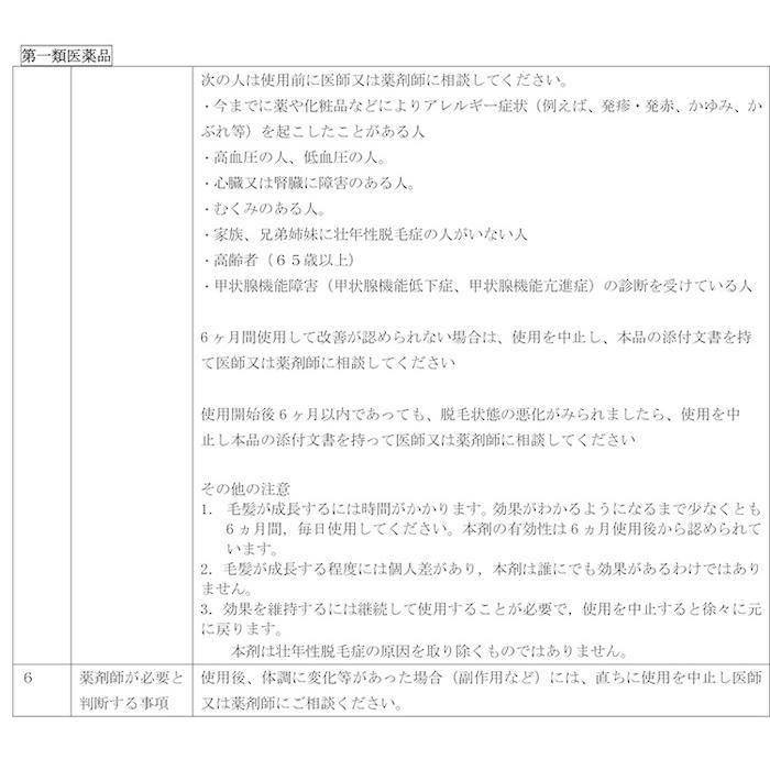 【第1類医薬品】 リアップ リジェンヌ (60ml) 発毛剤 抜毛予防 女性向け|scbmitsuokun1972|07