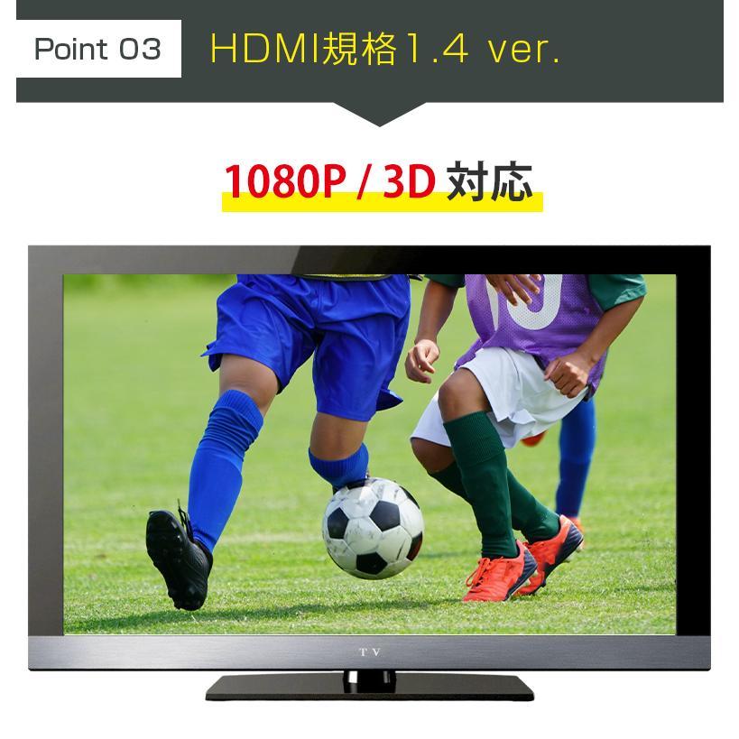 04 HDMIケーブル不要