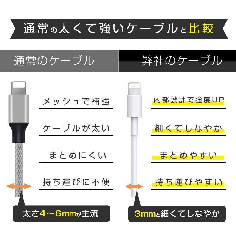 Lightningケーブル 2m mfi認証 ライトニングケーブル iPhone 認証 1m 50cm 15cm secu 09
