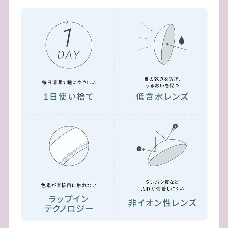 カラコン エバーカラーワンデー ナチュラルモイストレーベルUV1箱20枚入り|select-eyes|11