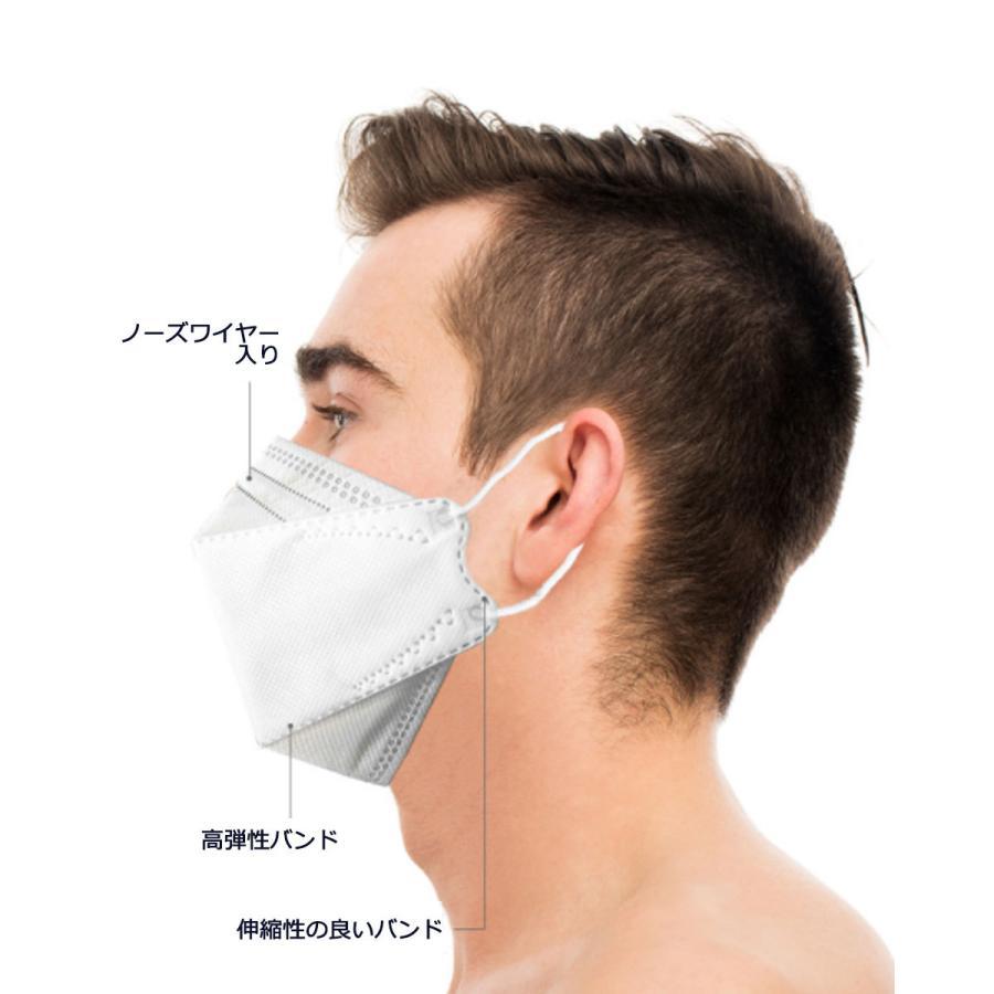 KF94 マスク ダイヤモンド形状 50枚入り 使い捨てマスク 3層構造 プレミアムマスク 不織布マスク 防塵マスク ウイルス 飛沫対策 PM2.5 花粉|senastyle|04