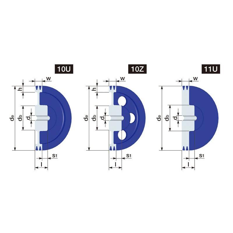 400-3V-2 NBK 鍋屋バイテック ウェッジプーリー 3V型 2本掛 プーリー 下穴品 加工なし 3V・3VXベルト適用