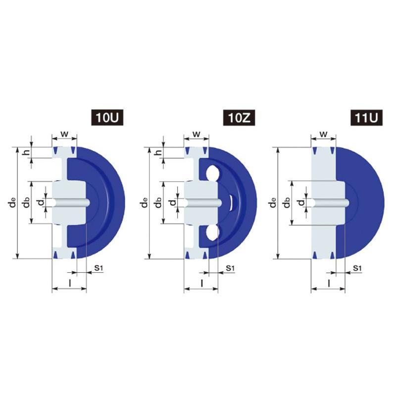 400-3V-5 NBK 鍋屋バイテック ウェッジプーリー 3V型 5本掛 プーリー 下穴品 加工なし 3V・3VXベルト適用