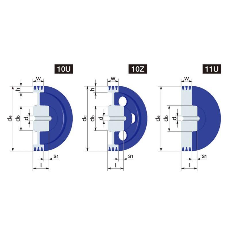224-3V-3 NBK 鍋屋バイテック ウェッジプーリー 3V型 3本掛 プーリー 下穴品 加工なし 3V・3VXベルト適用