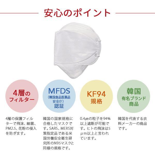 【テレビで話題沸騰中!】正規品 トライKF94マスク 5枚 不織布マスク 4層構造 個包装 口紅がつきにくい 呼吸がラク 花粉対策 韓国マスク 高機能マスク KF94|seulege|03