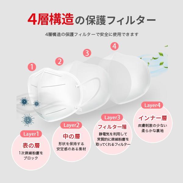 【テレビで話題沸騰中!】正規品 トライKF94マスク 5枚 不織布マスク 4層構造 個包装 口紅がつきにくい 呼吸がラク 花粉対策 韓国マスク 高機能マスク KF94|seulege|09