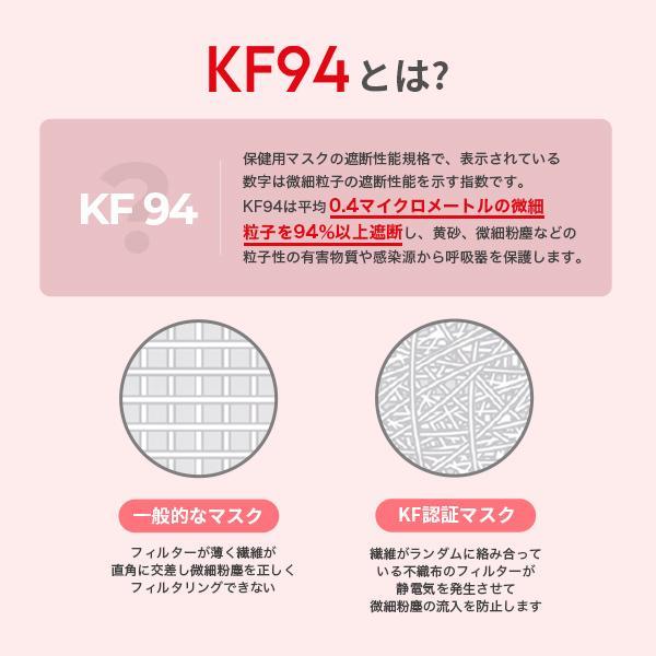 【テレビで話題沸騰中!】正規品 トライKF94マスク 5枚 不織布マスク 4層構造 個包装 口紅がつきにくい 呼吸がラク 花粉対策 韓国マスク 高機能マスク KF94|seulege|10