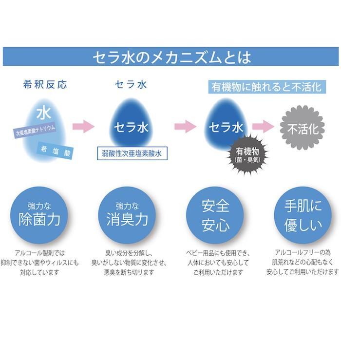 次亜塩素酸水 セラ水 除菌 消臭 詰替 20L 50ppm 弱酸性 cela コック付|shalom-shop|05