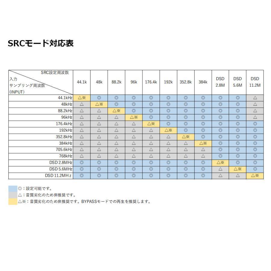 SWD-DA15 高機能USB D/Aコンバーター[SW Desktop-Audioシリーズ] サウンドウォーリアーSOUND WARRIOR(さうんどうぉーりあ) shiroshita 05
