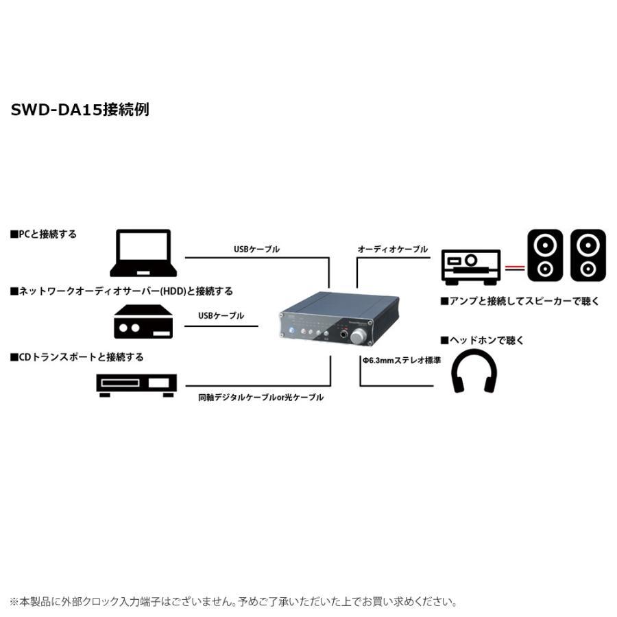 SWD-DA15 高機能USB D/Aコンバーター[SW Desktop-Audioシリーズ] サウンドウォーリアーSOUND WARRIOR(さうんどうぉーりあ) shiroshita 06
