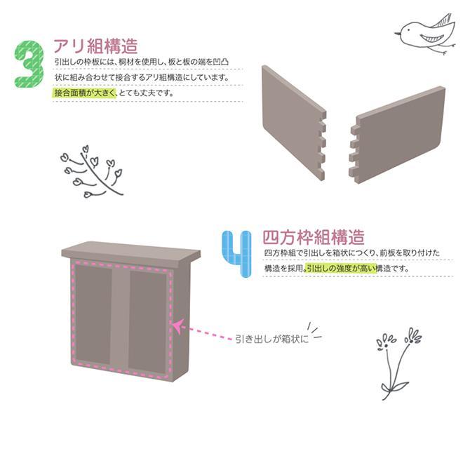 台数限定!『ロイス-ROYCE』100デスク3点セット|shiroyamakagu|04