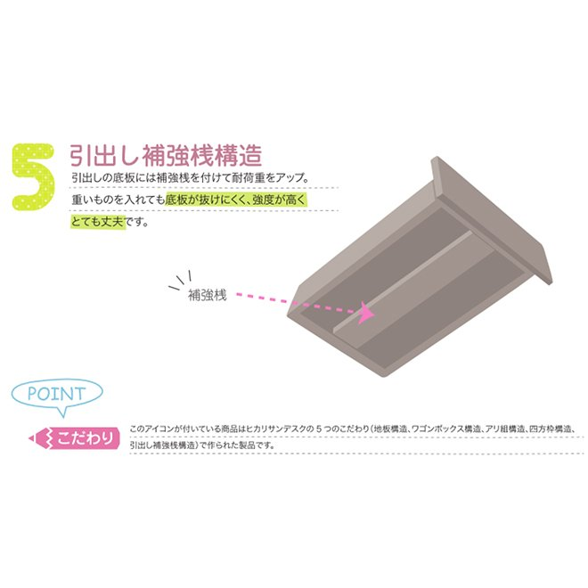 台数限定!『ロイス-ROYCE』100デスク3点セット|shiroyamakagu|05