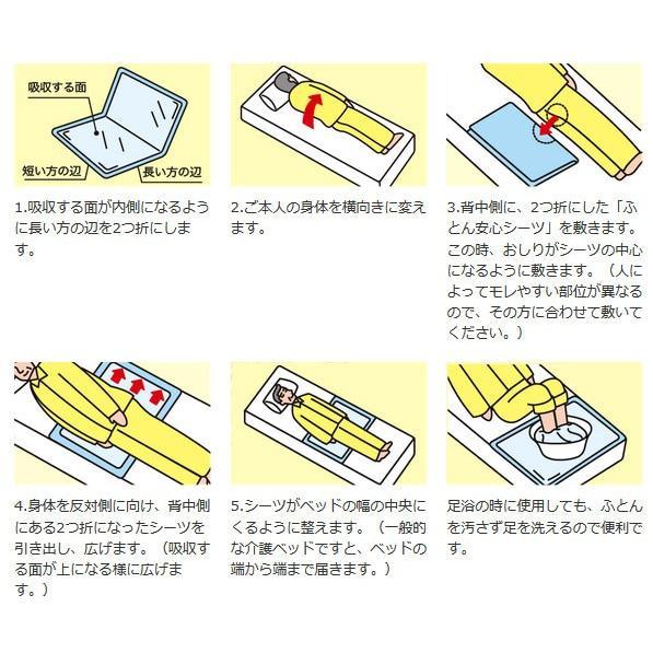 ライフリー介護用シート 16枚×4袋入 shiwa-awase 03