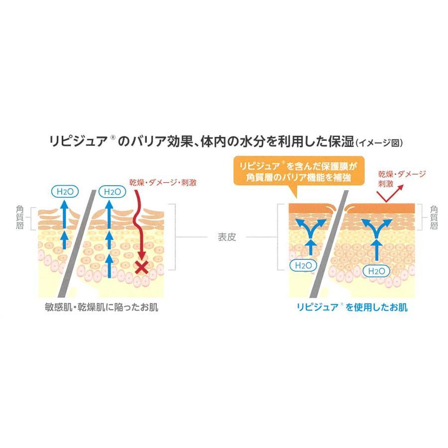 ライフリーおしり洗浄液Neo 付替え1750mL×2本入|shiwa-awase|03