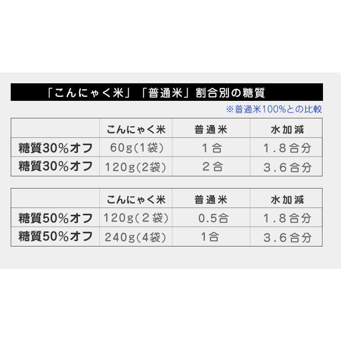 【10%還元】  ダイエット食品 こんにゃく米 乾燥 6袋 こんにゃくご飯 置き換え 糖質オフ 糖質カット 低カロリー 乾燥 蒟蒻米 冷凍 shizennomegumi 17