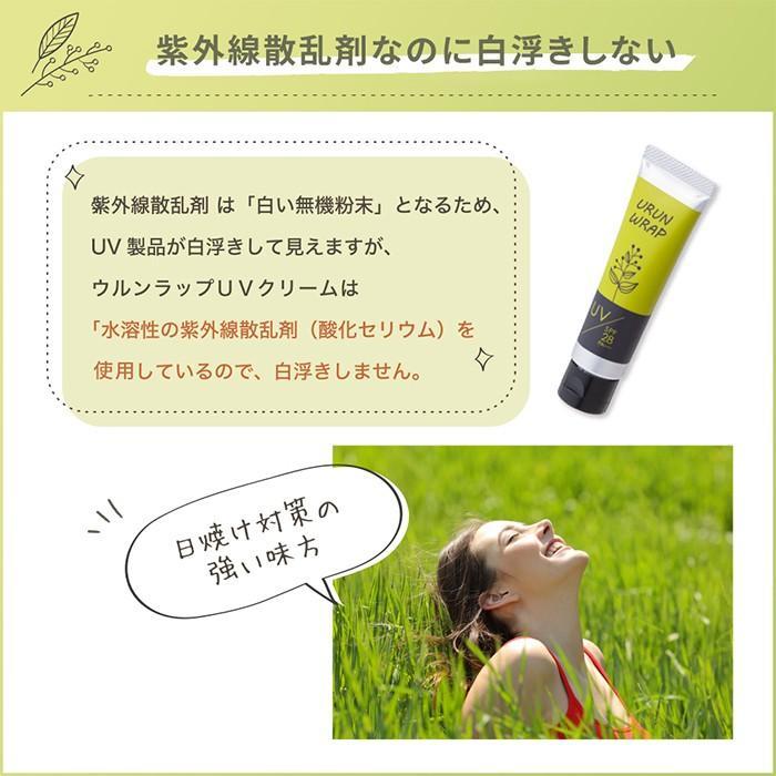 ノンケミカル日焼け止め ノンケミカル 化粧下地 日焼け止め 顔 からだ 全身 用 紫外線吸収剤フリー オーガニック原料 shizenshop 11