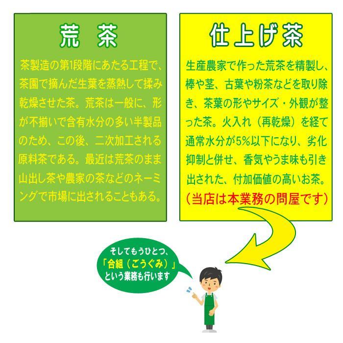 業務用 徳用煎茶 500g shizuokaochaya 07