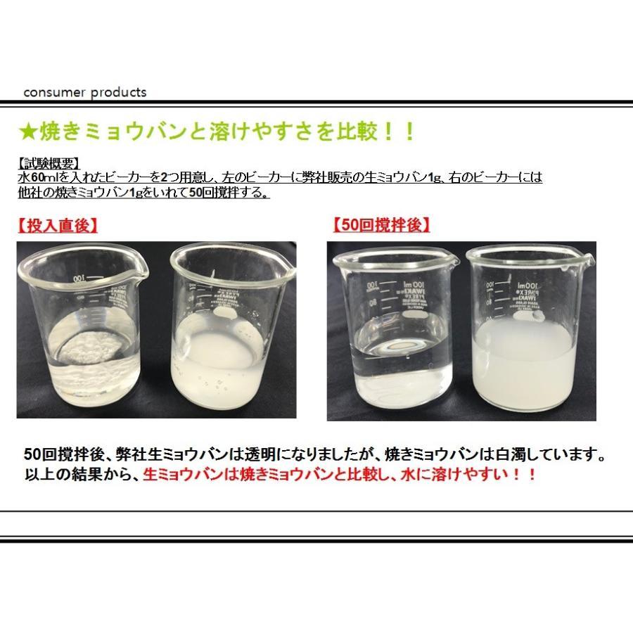 焼き ミョウバン 水