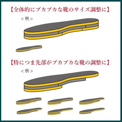 極厚 インソール 衝撃吸収 中敷き サイズ調整 クッション かかと 土踏まず つま先 厚い|shoesfit|03