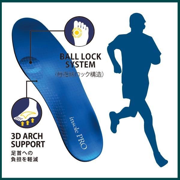 インソールプロ  スポーツ ランニング insolePRO SPORTS for RUNNING 中敷き インソール 衝撃吸収 マラソン ファンラン|shoesfit|05