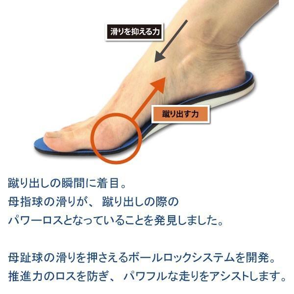 インソールプロ  スポーツ ランニング insolePRO SPORTS for RUNNING 中敷き インソール 衝撃吸収 マラソン ファンラン|shoesfit|09