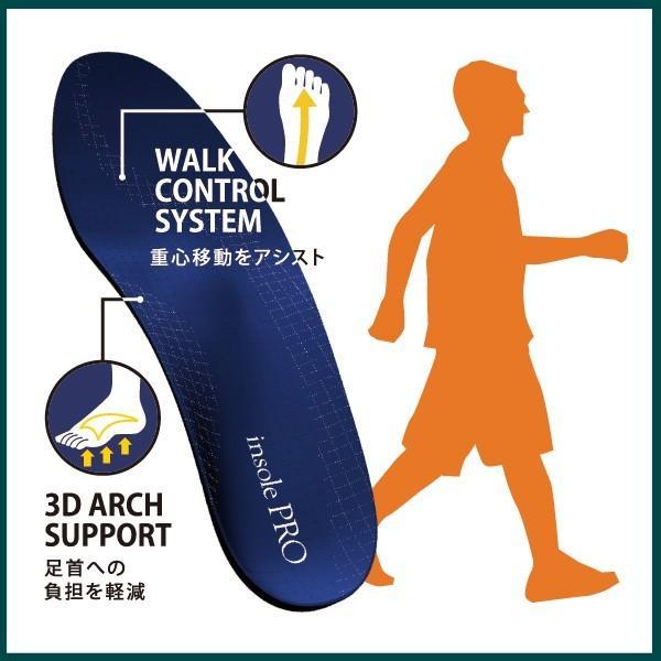 インソールプロ  スポーツ ウォーキング insolePRO SPORTS for WALKING 中敷き インソール 衝撃吸収 歩行|shoesfit|03