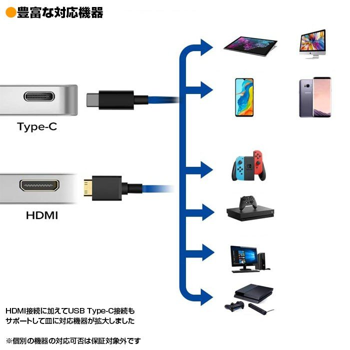 モバイルモニター 4K 15.6インチ ディスプレイ 液晶 モニター 液晶ディスプレイ モバイルディスプレイ 液晶モニター pc 4kモニター shop-always 04