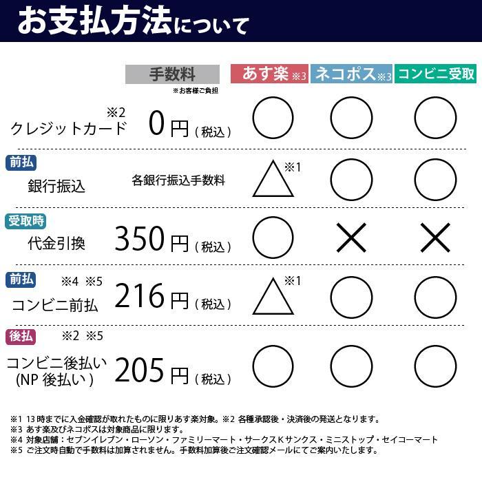昭和産業 バラエティオイルセット[A4] ギフト セット お祝い 贈答品 内祝|shop-magooch|08