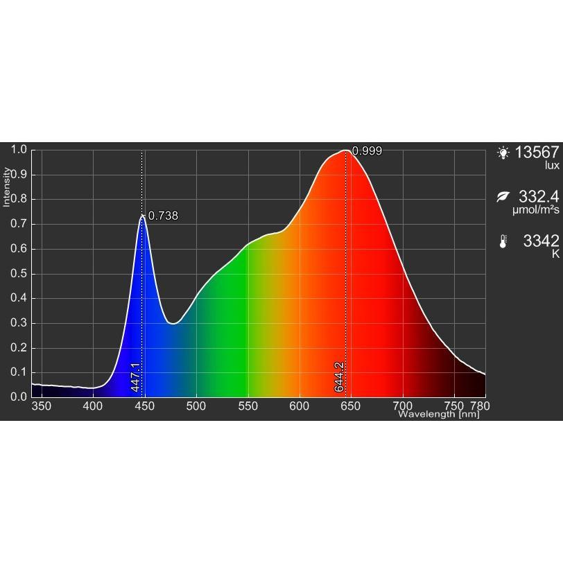 植物育成LED SUN-18W 白色電球 口径E26(PlantLight18W)観葉植物 植物栽培ライト shopbarrel 08