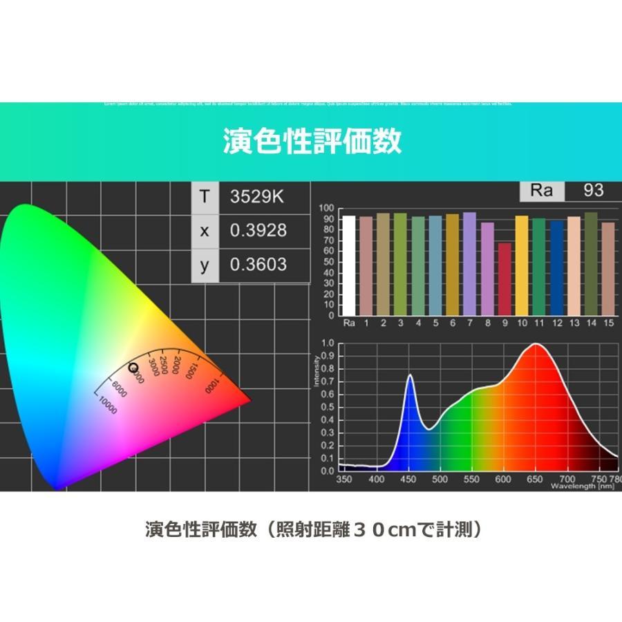 植物育成LED SUN-10W 白色電球 口径E17 +プラントクリップB(PlantLight10W)観葉植物 植物栽培ライト (電球のみ) shopbarrel 07