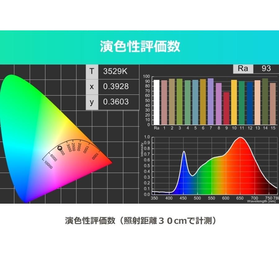 植物育成LED SUN-10W 白色電球 口径E26 +プラントクリップA(PlantLight10W)観葉植物 植物栽培ライト |shopbarrel|09