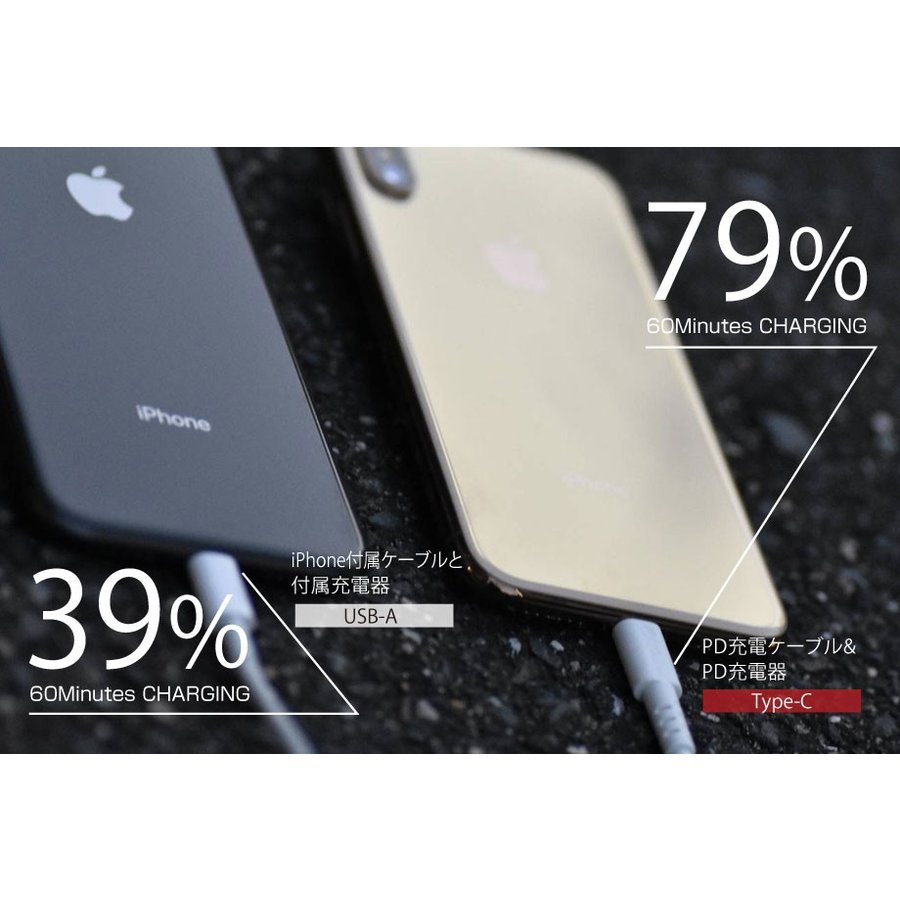 iPhone USB-C ライトニングケーブル MFI PD  ToughLine PowerDelivery 急速充電 Lightning Type-C ケーブル shops-of-the-town 05