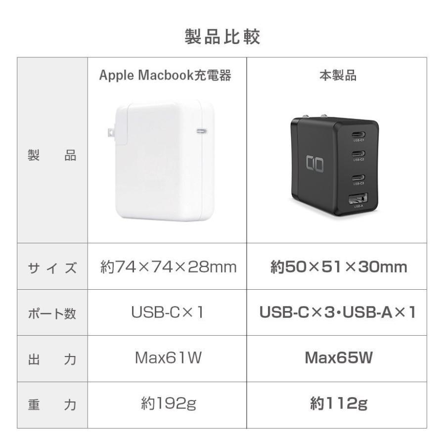 LilNob Share iPhone12 充電器 小型 コンパクト 4ポート 65W GaN Type-C タイプC ACアダプター USB-C 急速充電器 M1 MacbookAir MacbookPro|shops-of-the-town|11