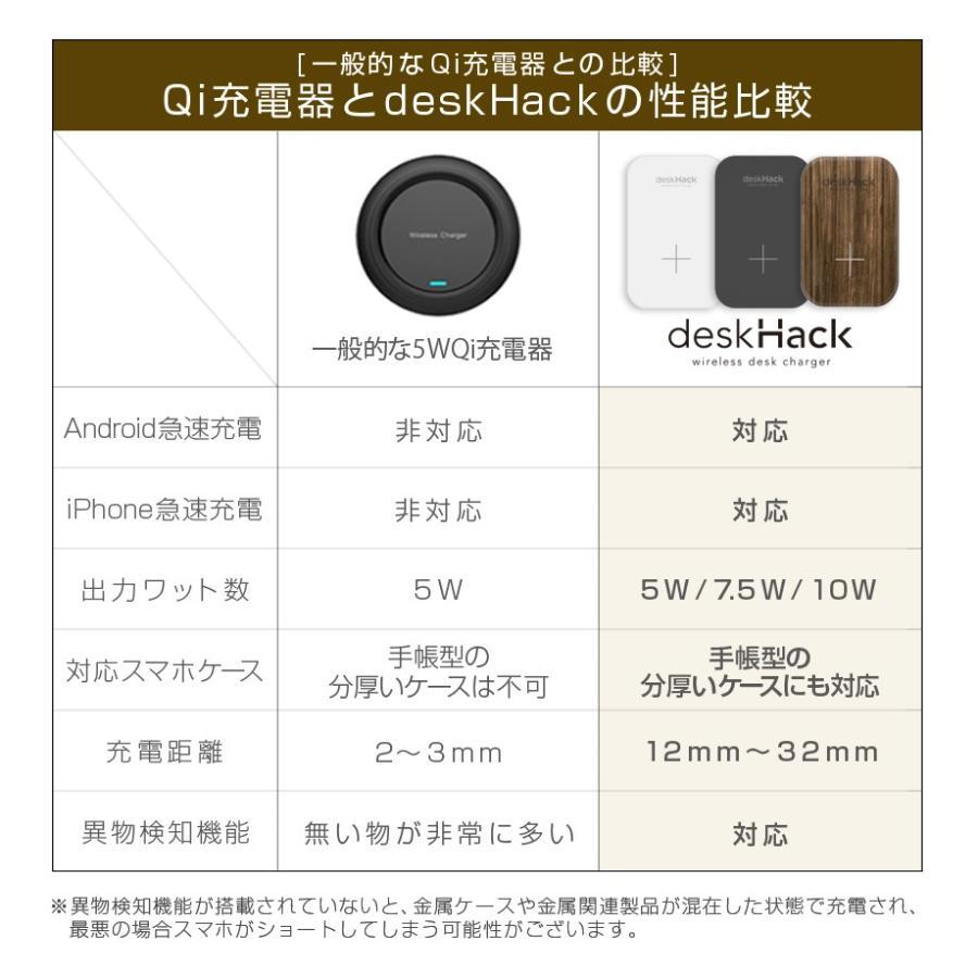 デスクハック deskHack 机 qi ワイヤレス 充電器 机 急速充電 スマート家電 IoT家電7.5W/10W iPhone8 X 11 Pro Max galaxy CIO shops-of-the-town 06