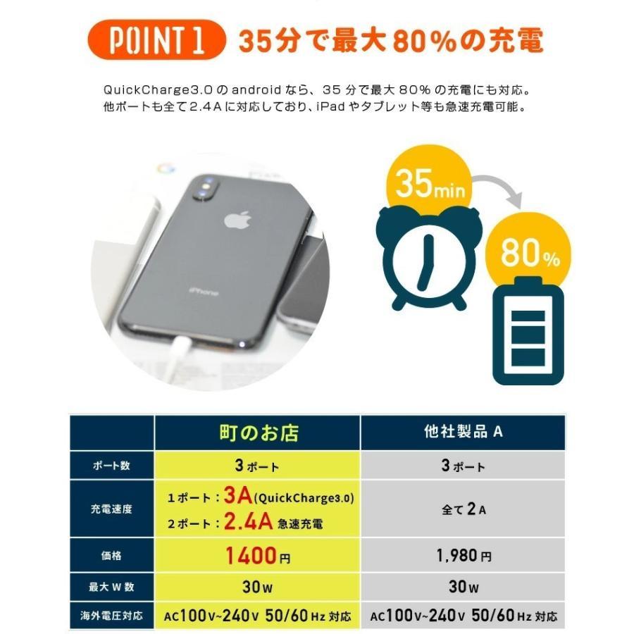 充電器 USB コンセント 急速充電器  ACアダプター アンドロイド QuickCharge 3.0 充電器 3ポート QC3.0 Android スマホ 2.4A iPhone Galaxy Xperia shops-of-the-town 07