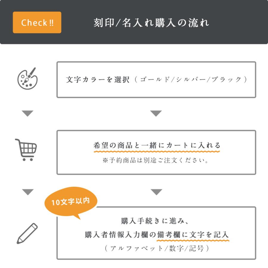 ■オプション / 名入れ・刻印|shosa-nonoyes|02